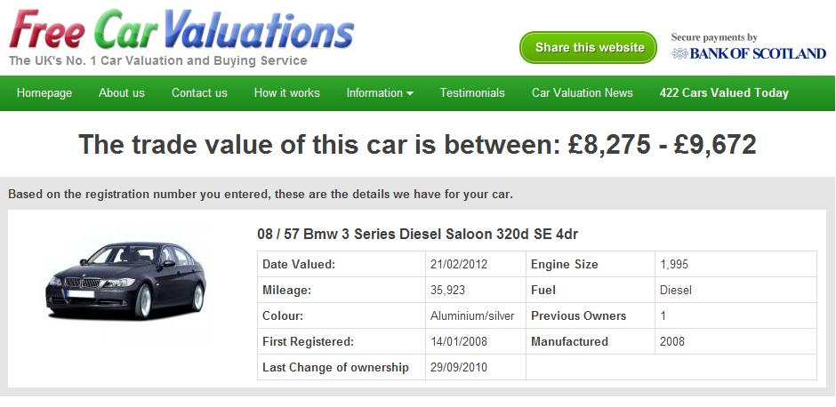 Car Insurance Valuation Uk